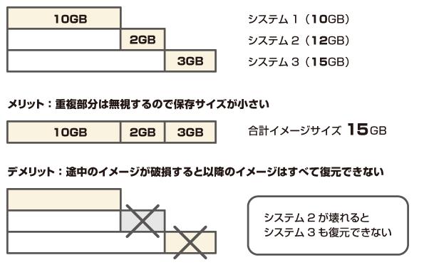 aomei05