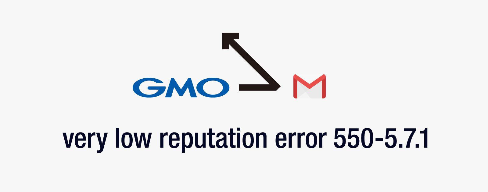 GMO系列のホスティングサービスでGmailへメールが送信できない不具合が発生中