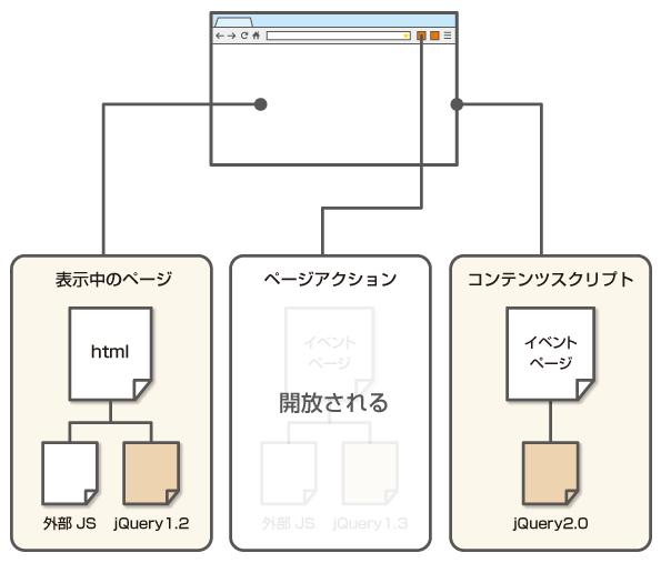 google_extention36