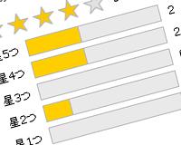PukiWikiで5段階評価を付けるプラグインを作成しました