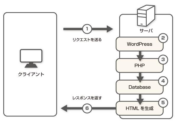 w3-total-cache_c01