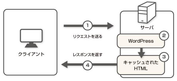 w3-total-cache_c02