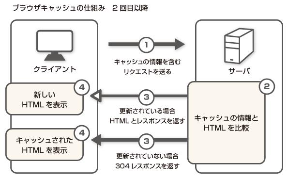 w3-total-cache_c04