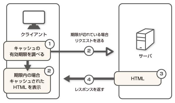 w3-total-cache_c10
