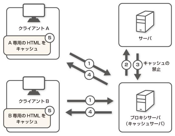 w3-total-cache_c11
