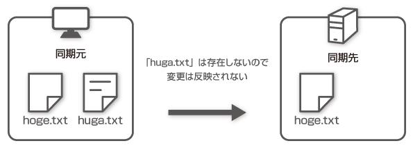 winscp_douki06