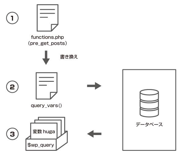 wp_loop02