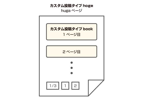wp_loop05